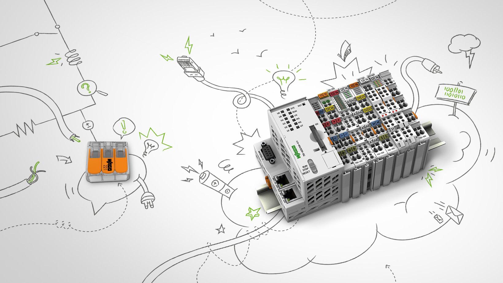 WAGO – Steigerung der Kundenzufriedenheit im B2B-Umfeld